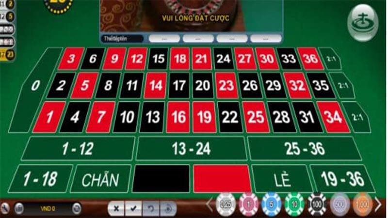 Hướng dẫn chi tiết chơi Roulette tại nhà cái K8